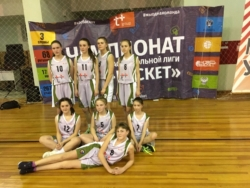 Максатихинская баскетбольная команда «Искра»